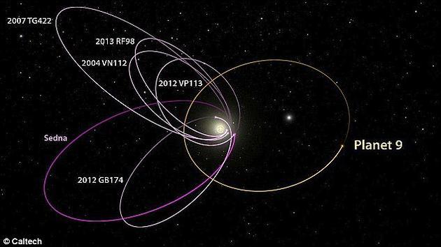 """""""流浪行星""""真的存在吗?又是为何出现的呢?会有生命吗?"""